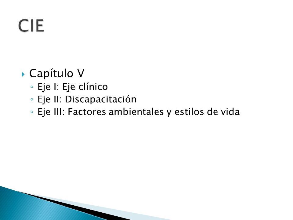 1º Descripción de los fenómenos = Síntomas 2º Jerarquización de los síntomas Primarios = Directamente derivados de la función alterada Secundarios 3º Reagrupación de los síntomas en Síndromes 4º Entidad nosológica