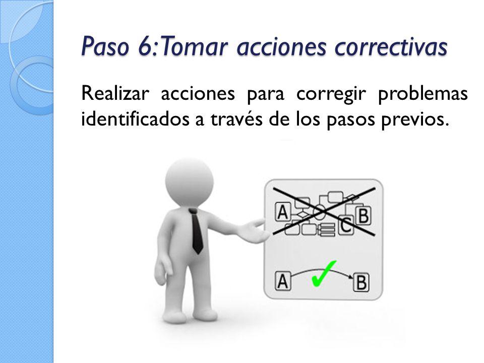 Paso 6: Tomar acciones correctivas Realizar acciones para corregir problemas identificados a través de los pasos previos.