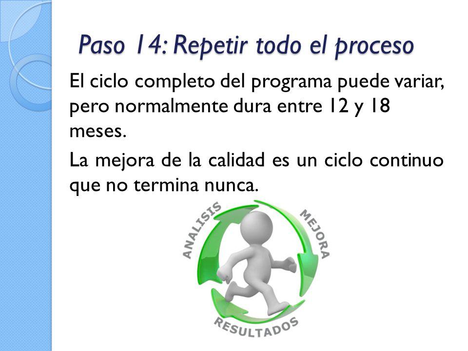 Paso 14: Repetir todo el proceso El ciclo completo del programa puede variar, pero normalmente dura entre 12 y 18 meses. La mejora de la calidad es un