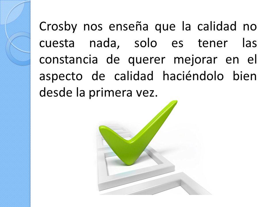 Crosby nos enseña que la calidad no cuesta nada, solo es tener las constancia de querer mejorar en el aspecto de calidad haciéndolo bien desde la prim