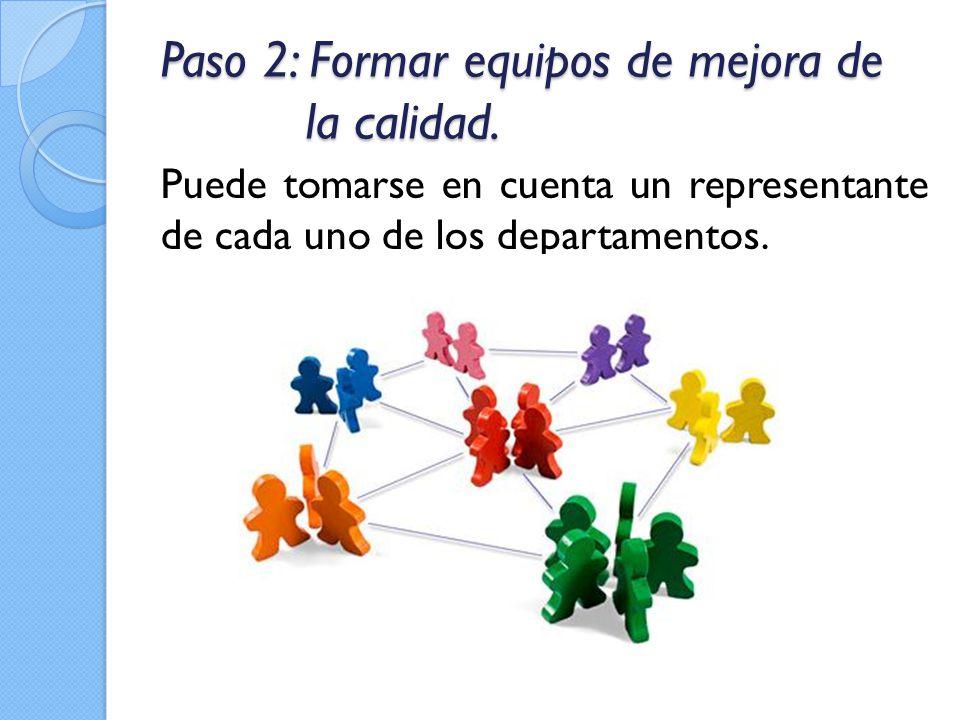 Paso 2: Formar equipos de mejora de la calidad. Puede tomarse en cuenta un representante de cada uno de los departamentos.