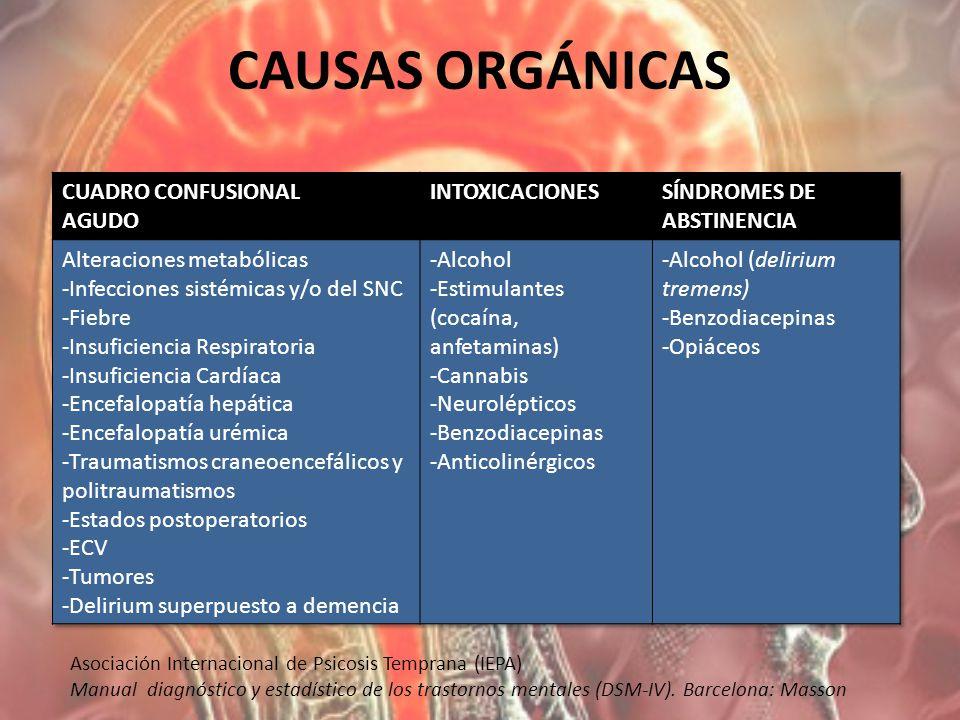 CAUSAS ORGÁNICAS Asociación Internacional de Psicosis Temprana (IEPA) Manual diagnóstico y estadístico de los trastornos mentales (DSM-IV). Barcelona: