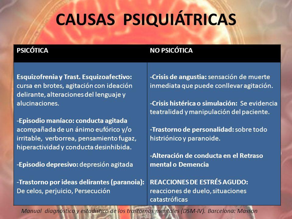 CAUSAS PSIQUIÁTRICAS PSICÓTICANO PSICÓTICA Esquizofrenia y Trast. Esquizoafectivo: cursa en brotes, agitación con ideación delirante, alteraciones del