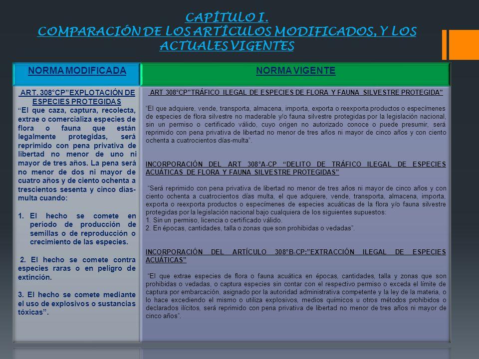CAPÍTULO I. COMPARACIÓN DE LOS ARTÍCULOS MODIFICADOS, Y LOS ACTUALES VIGENTES