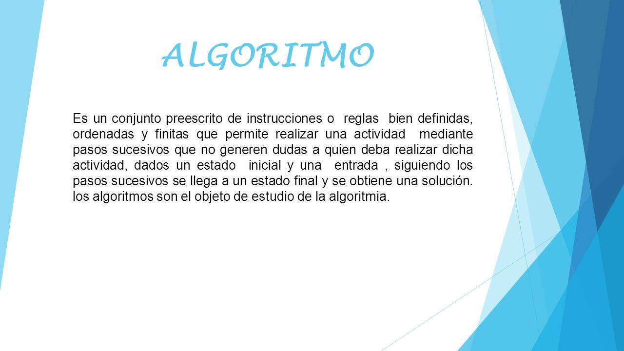 ALGORITMO Es un conjunto preescrito de instrucciones o reglas bien definidas, ordenadas y finitas que permite realizar una actividad mediante pasos su