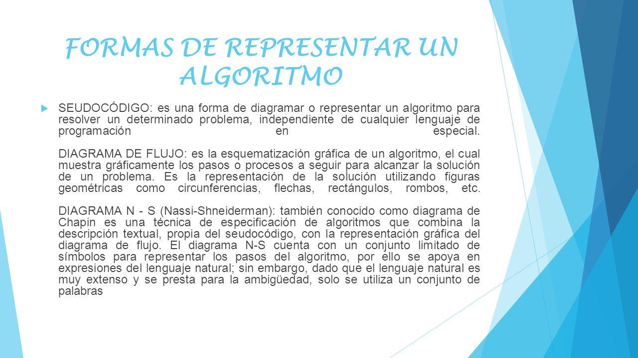 FORMAS DE REPRESENTAR UN ALGORITMO SEUDOCÓDIGO: es una forma de diagramar o representar un algoritmo para resolver un determinado problema, independie