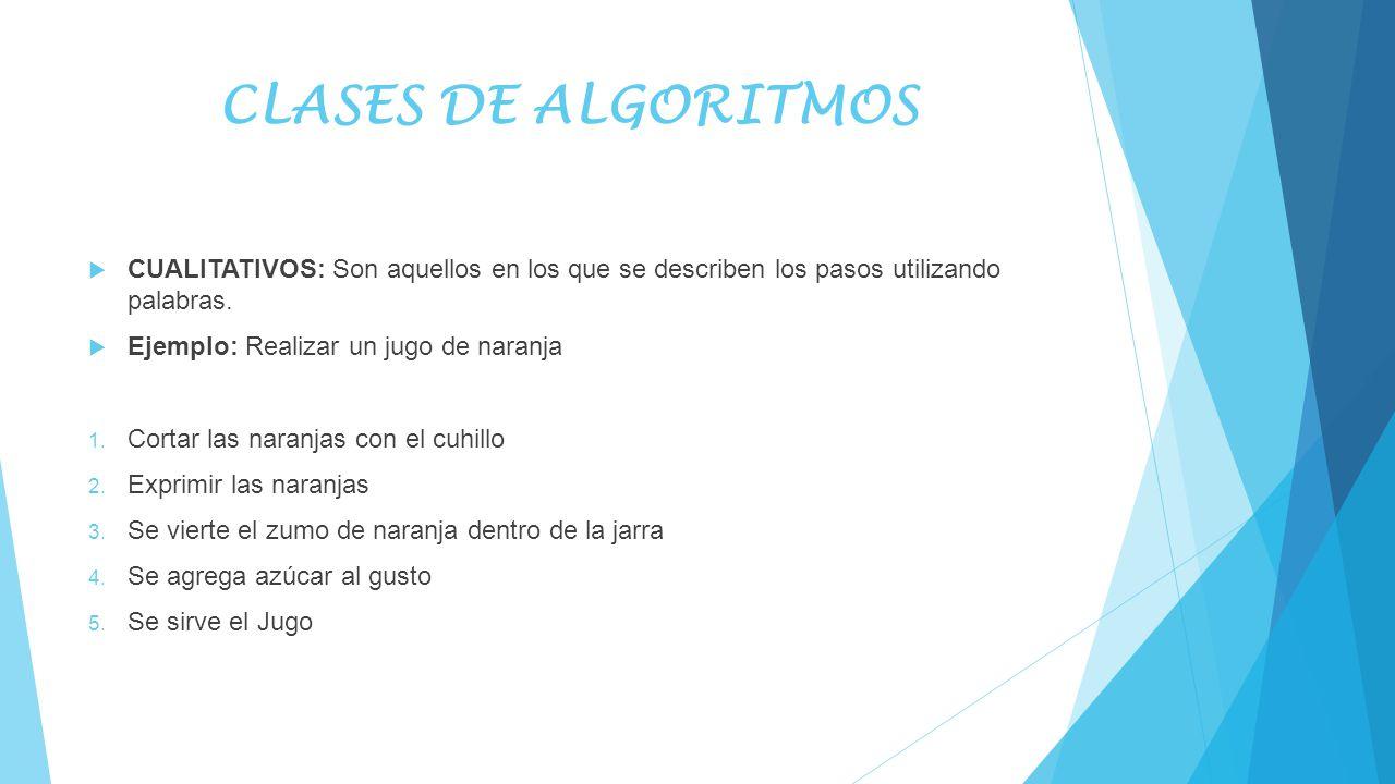 CLASES DE ALGORITMOS CUALITATIVOS: Son aquellos en los que se describen los pasos utilizando palabras. Ejemplo: Realizar un jugo de naranja 1. Cortar