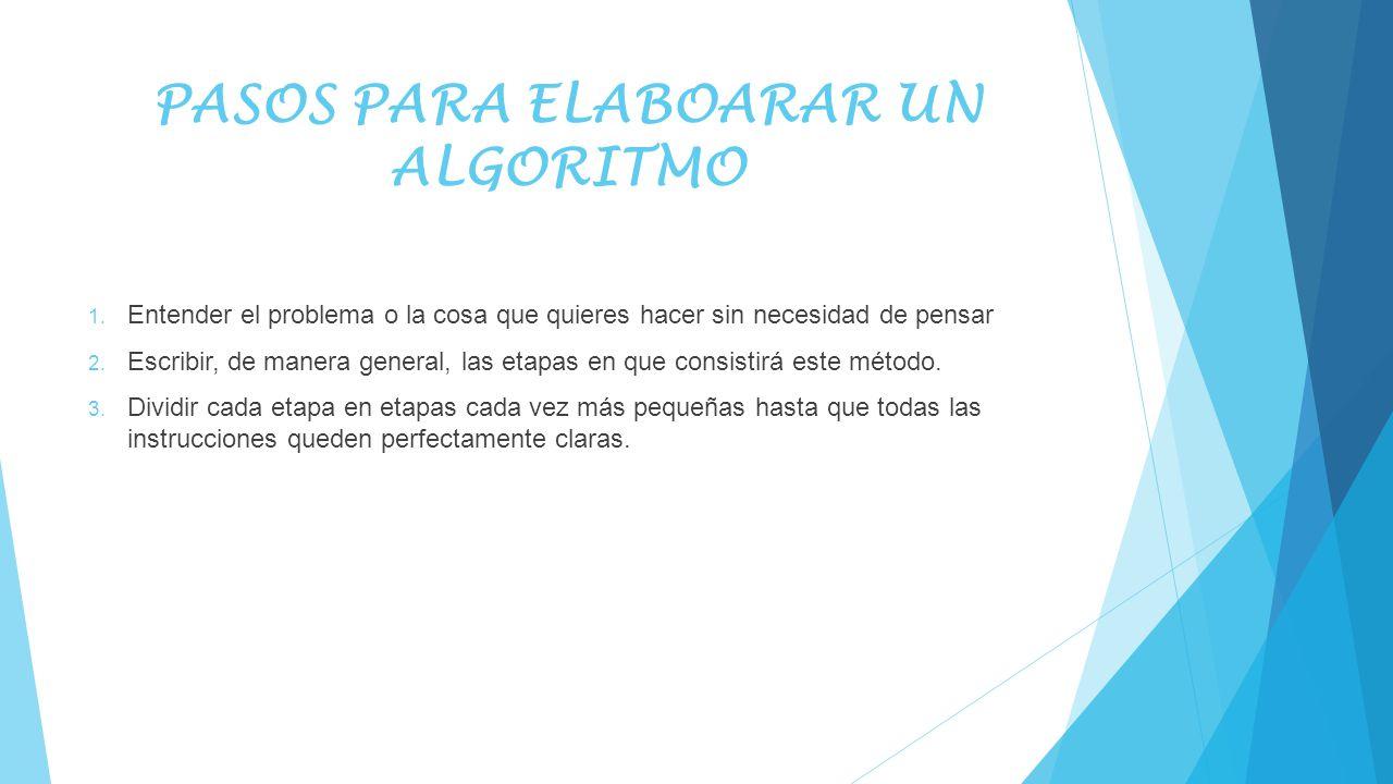 CONSULTA: http://tecnicasensistemas.bligoo.com.co/definicion-de-algoritmos-tipos-de- algoritmos-ejemplos#.UmwZLXBLNps http://tecnicasensistemas.bligoo.com.co/definicion-de-algoritmos-tipos-de- algoritmos-ejemplos#.UmwZLXBLNps http://oscarrojasb.blogspot.com/2011/11/formas-de-representar-un- algoritmo.html http://oscarrojasb.blogspot.com/2011/11/formas-de-representar-un- algoritmo.html http://www.edukanda.es/mediatecaweb/data/zip/1164/page_50_b.htm Mansury Ospina Carvajal