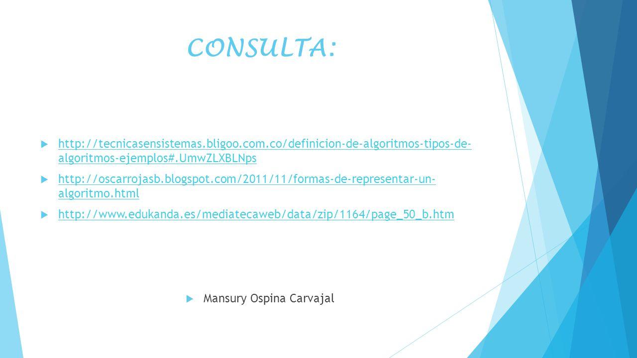 CONSULTA: http://tecnicasensistemas.bligoo.com.co/definicion-de-algoritmos-tipos-de- algoritmos-ejemplos#.UmwZLXBLNps http://tecnicasensistemas.bligoo