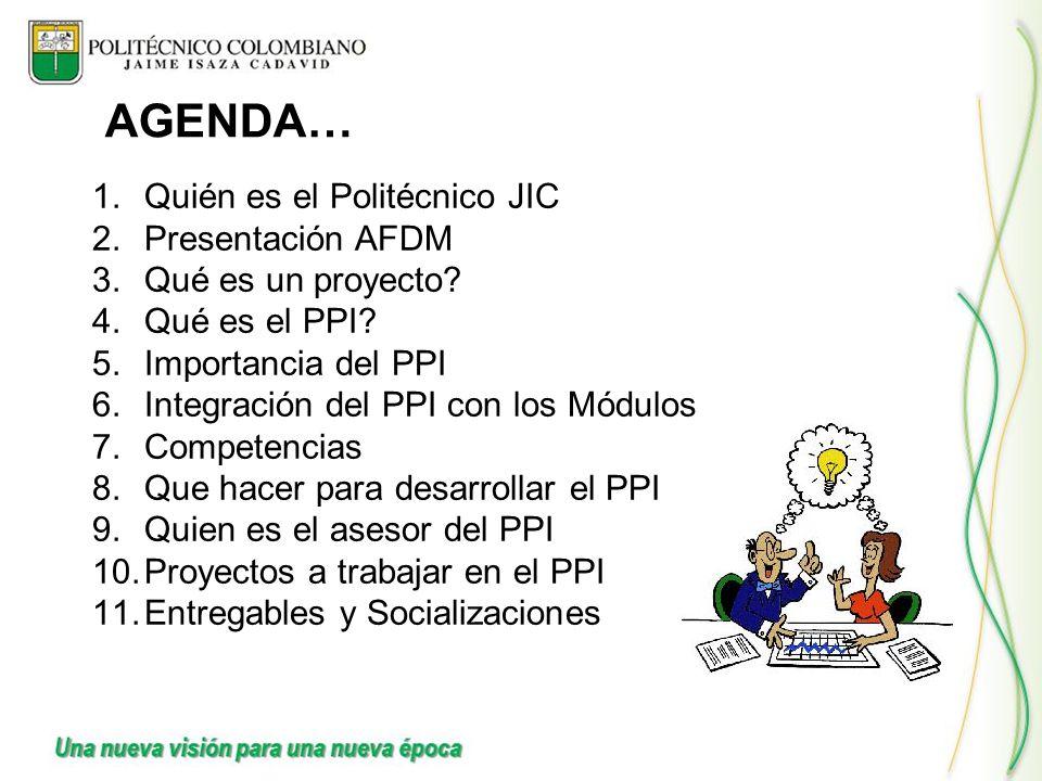 1.Quién es el Politécnico JIC 2.Presentación AFDM 3.Qué es un proyecto? 4.Qué es el PPI? 5.Importancia del PPI 6.Integración del PPI con los Módulos 7
