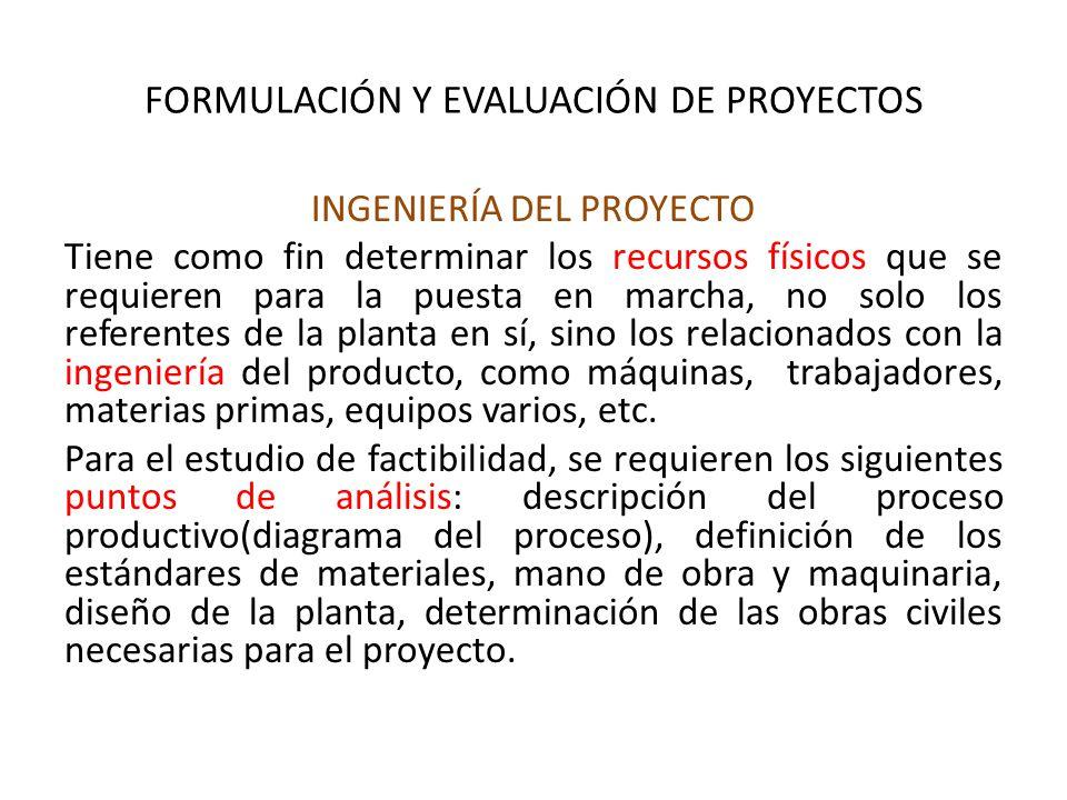 FORMULACIÓN Y EVALUACIÓN DE PROYECTOS INGENIERÍA DEL PROYECTO Tiene como fin determinar los recursos físicos que se requieren para la puesta en marcha
