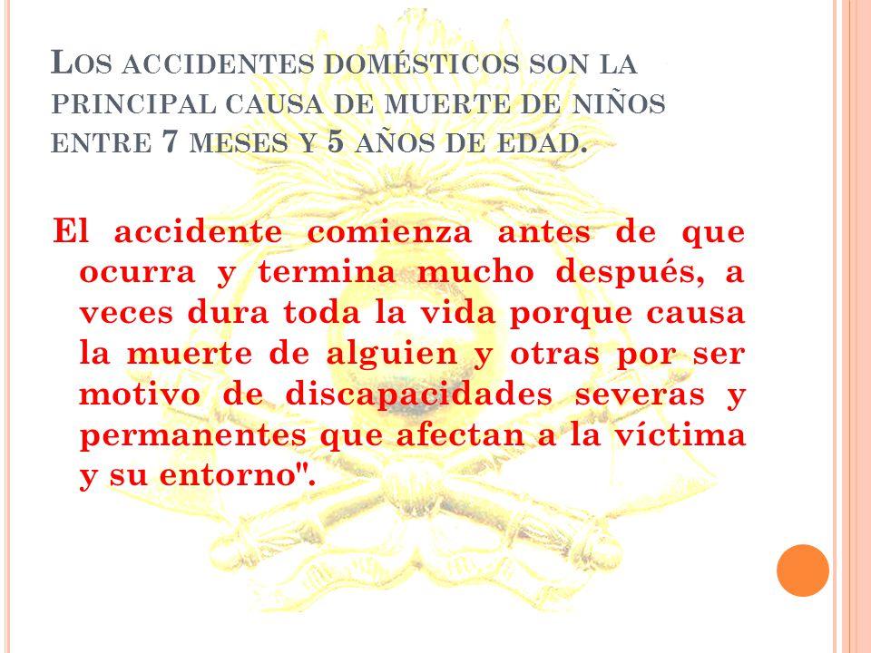 OBJETIVOS AL FINALIZAR EL TALLER LOS ALUMNOS SERAN CAPACES DE: A.DEFINIR QUEMADURA Y TIPOS B.IDENTIFICAR AGENTES CAUSANTES DE QUEMADURAS C.CONOCER LOS PASOS A SEGUIR PARA ACTUAR ANTE UN QUEMADO D.CONOCER LAS MEDIDAS DE PREVENCION