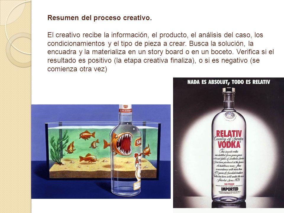 Resumen del proceso creativo. El creativo recibe la información, el producto, el análisis del caso, los condicionamientos y el tipo de pieza a crear.