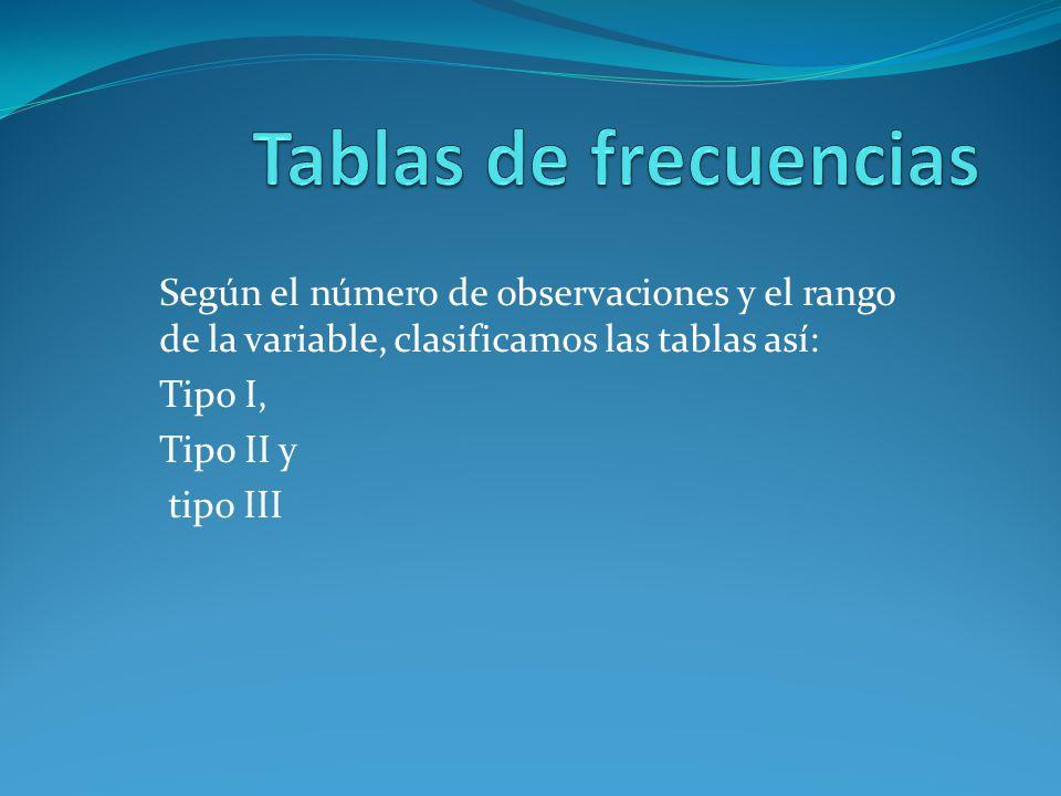 Según el número de observaciones y el rango de la variable, clasificamos las tablas así: Tipo I, Tipo II y tipo III