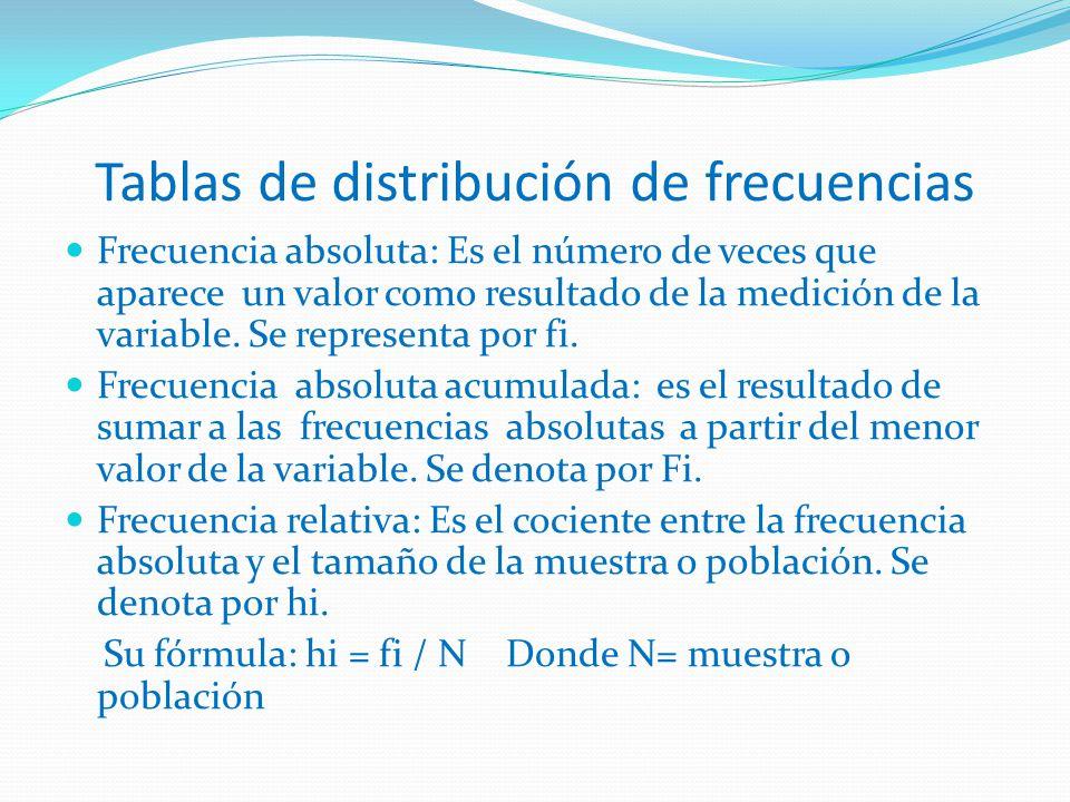 Tablas de distribución de frecuencias Frecuencia absoluta: Es el número de veces que aparece un valor como resultado de la medición de la variable. Se