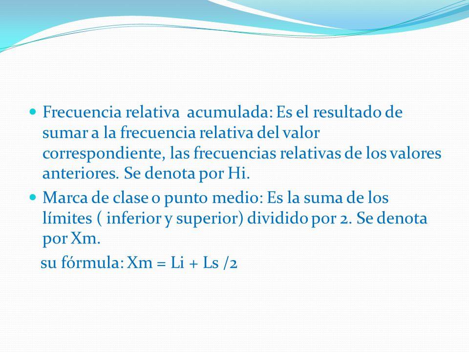 Frecuencia relativa acumulada: Es el resultado de sumar a la frecuencia relativa del valor correspondiente, las frecuencias relativas de los valores a