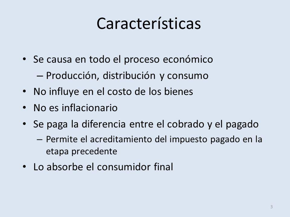 Características 3 Se causa en todo el proceso económico – Producción, distribución y consumo No influye en el costo de los bienes No es inflacionario