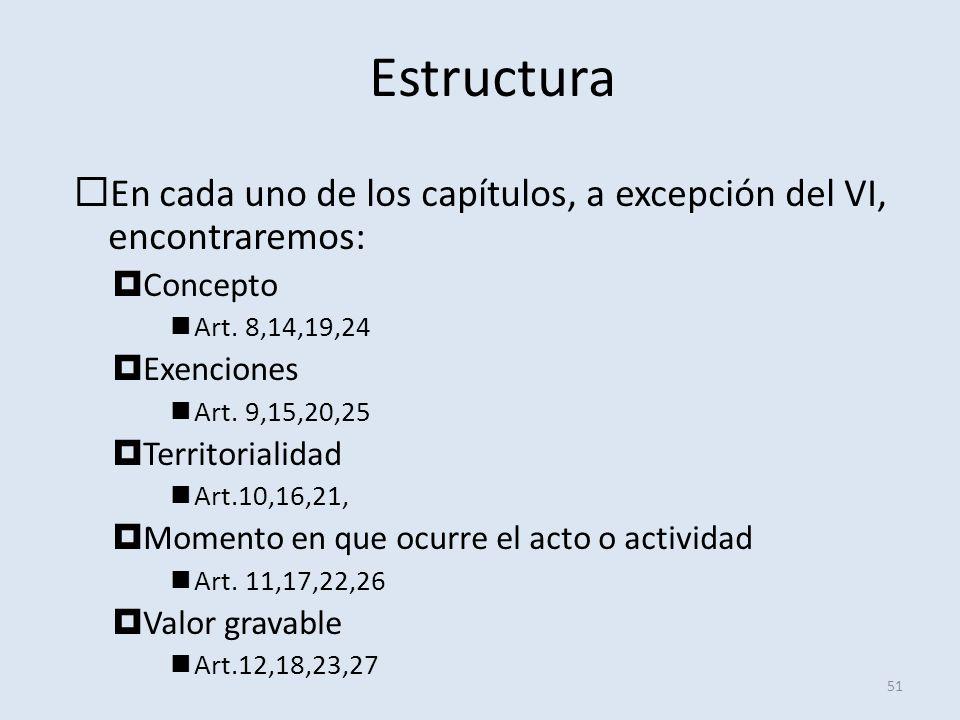 Estructura 51 En cada uno de los capítulos, a excepción del VI, encontraremos: Concepto Art. 8,14,19,24 Exenciones Art. 9,15,20,25 Territorialidad Art