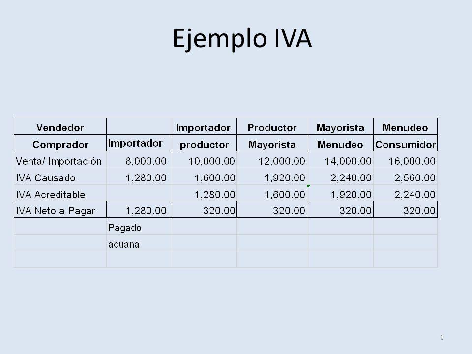 Ejemplo IVA 6
