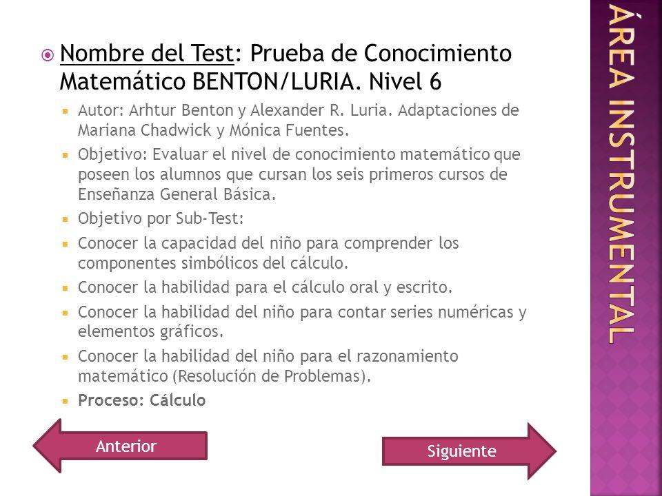 Nombre del Test: Prueba de Conocimiento Matemático BENTON/LURIA. Nivel 6 Autor: Arhtur Benton y Alexander R. Luria. Adaptaciones de Mariana Chadwick y
