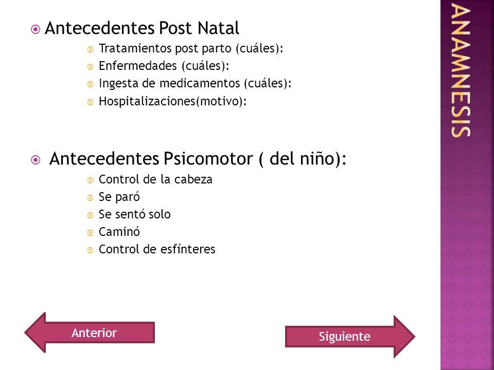 Antecedentes Post Natal Tratamientos post parto (cuáles): Enfermedades (cuáles): Ingesta de medicamentos (cuáles): Hospitalizaciones(motivo): Antecede
