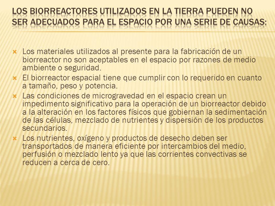 Los materiales utilizados al presente para la fabricación de un biorreactor no son aceptables en el espacio por razones de medio ambiente o seguridad.