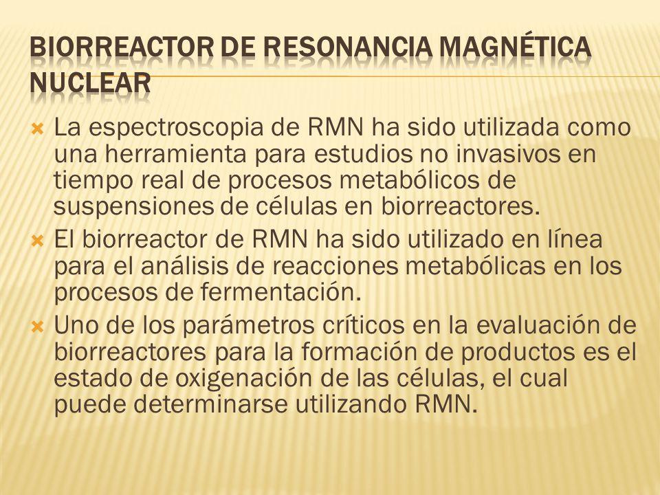 La espectroscopia de RMN ha sido utilizada como una herramienta para estudios no invasivos en tiempo real de procesos metabólicos de suspensiones de c