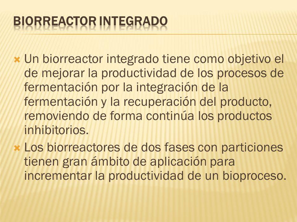 Un biorreactor integrado tiene como objetivo el de mejorar la productividad de los procesos de fermentación por la integración de la fermentación y la