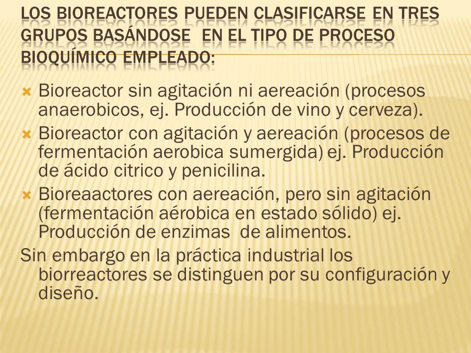 Bioreactor sin agitación ni aereación (procesos anaerobicos, ej. Producción de vino y cerveza). Bioreactor con agitación y aereación (procesos de ferm