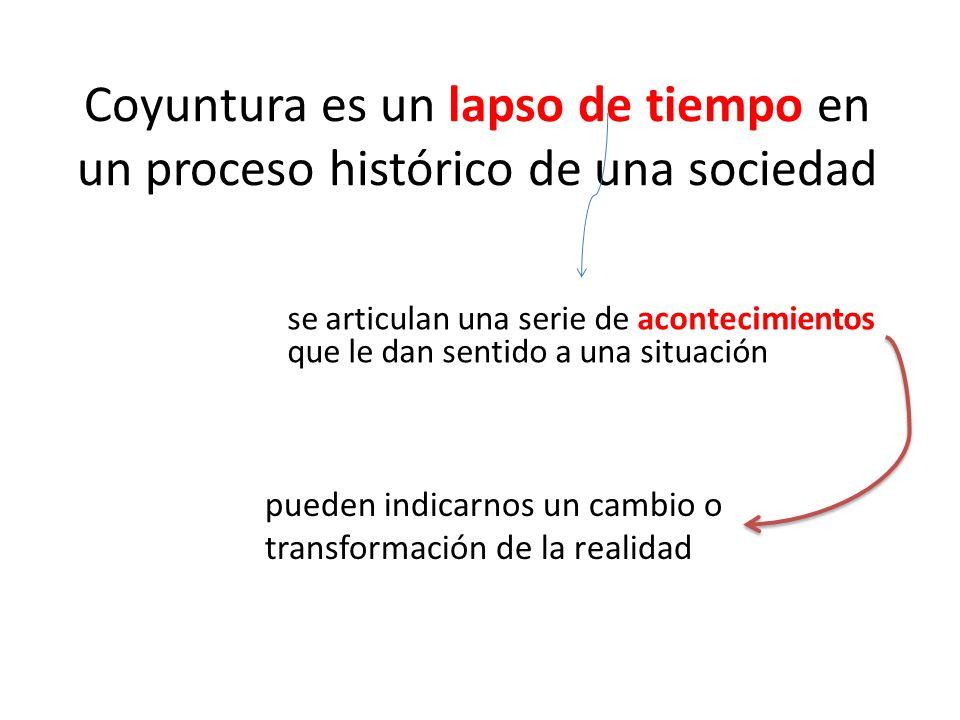 1.LINEA DE TIEMPO En la grafica se muestran los acontecimientos en una coyuntura (hechos mas importantes) Se hace un paralelo con lo que sucede en el ámbito local, regional, nacional y mundial INTERNACIONAL REGIONAL NACIONAL LOCAL