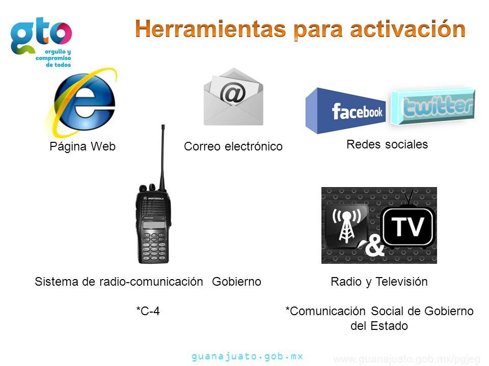 guanajuato.gob.mx www.guanajuato.gob.mx/pgjeg Página WebCorreo electrónico Redes sociales Radio y Televisión *Comunicación Social de Gobierno del Estado Sistema de radio-comunicación Gobierno *C-4
