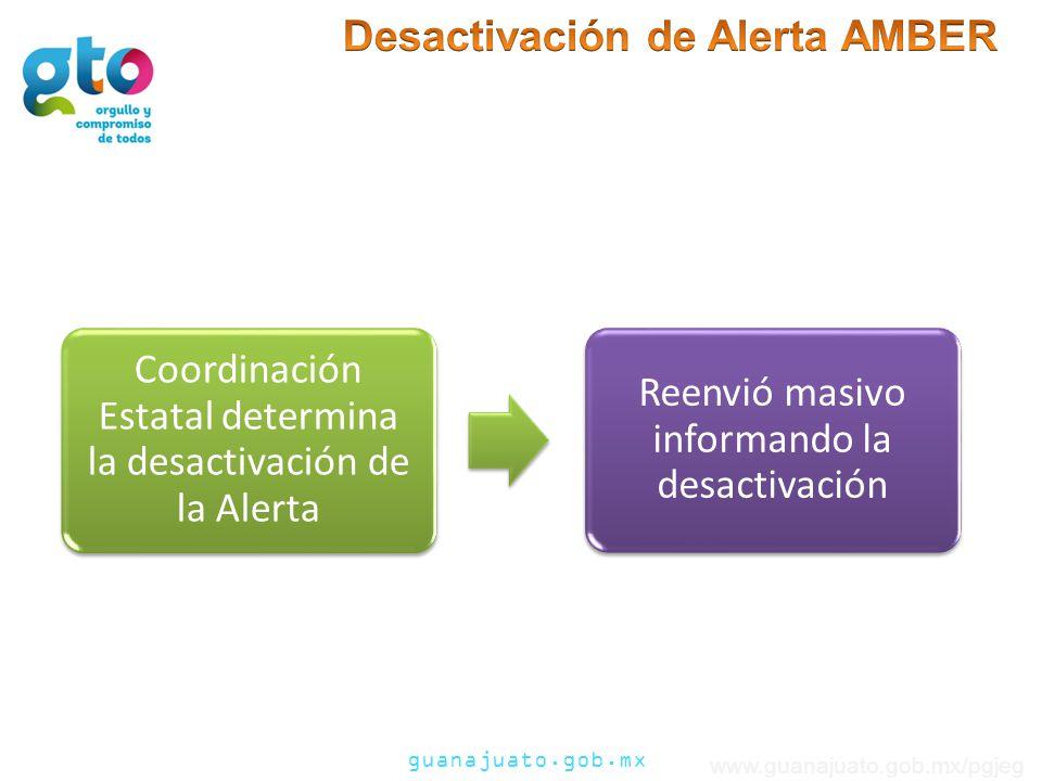 guanajuato.gob.mx www.guanajuato.gob.mx/pgjeg Coordinación Estatal determina la desactivación de la Alerta Reenvió masivo informando la desactivación