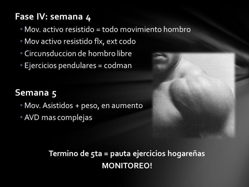 Fase IV: semana 4 Mov. activo resistido = todo movimiento hombro Mov activo resistido flx, ext codo Circunsduccion de hombro libre Ejercicios pendular