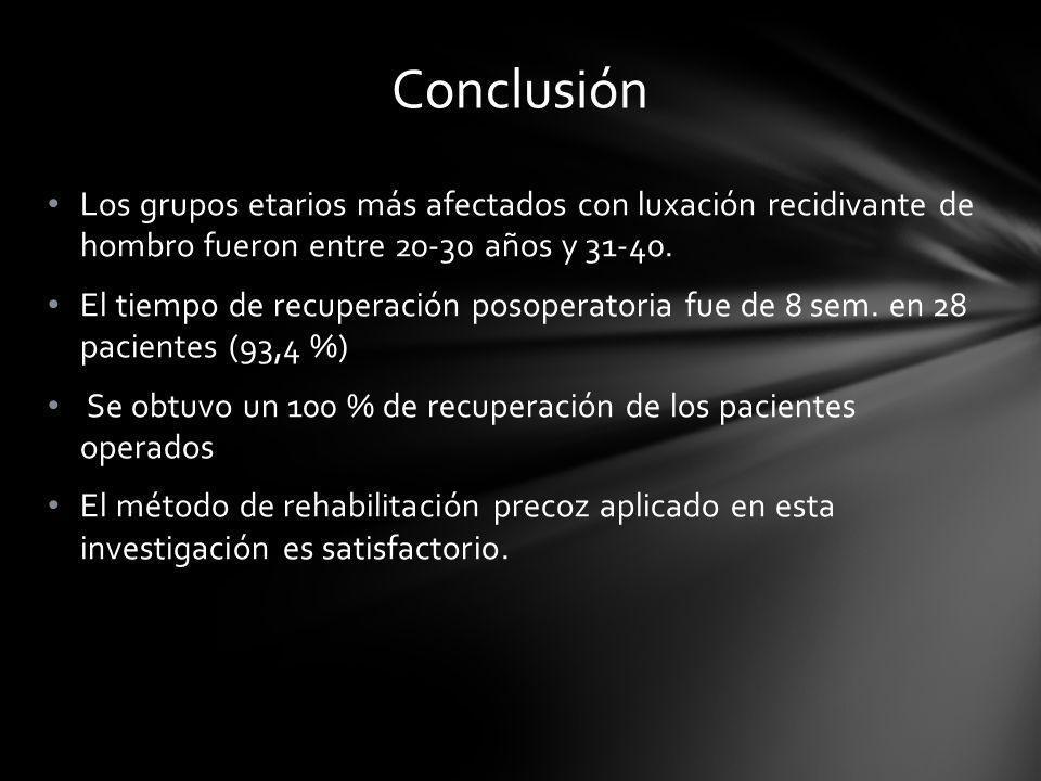 Conclusión Los grupos etarios más afectados con luxación recidivante de hombro fueron entre 20-30 años y 31-40. El tiempo de recuperación posoperatori