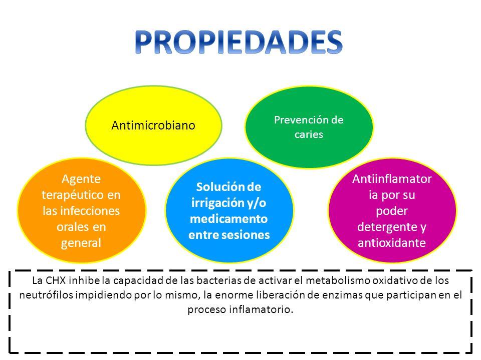 Antimicrobiano Prevención de caries Agente terapéutico en las infecciones orales en general Solución de irrigación y/o medicamento entre sesiones Anti
