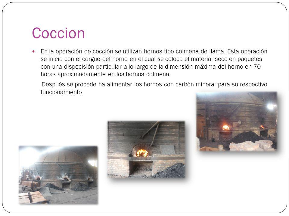 Coccion En la operación de cocción se utilizan hornos tipo colmena de llama. Esta operación se inicia con el cargue del horno en el cual se coloca el