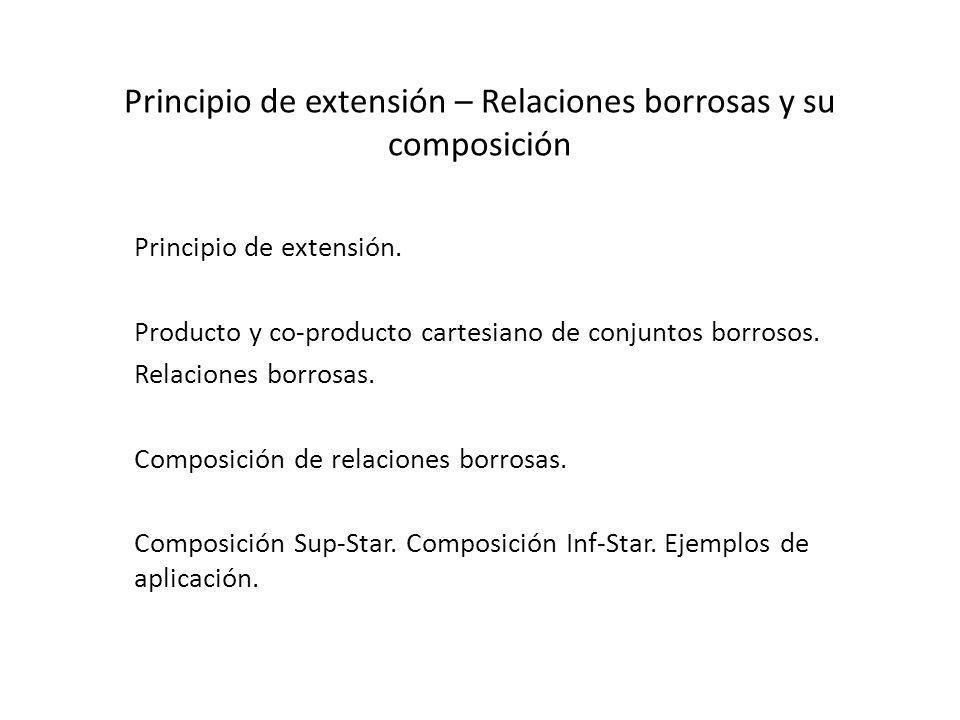 Principio de extensión – Relaciones borrosas y su composición Principio de extensión. Producto y co-producto cartesiano de conjuntos borrosos. Relacio
