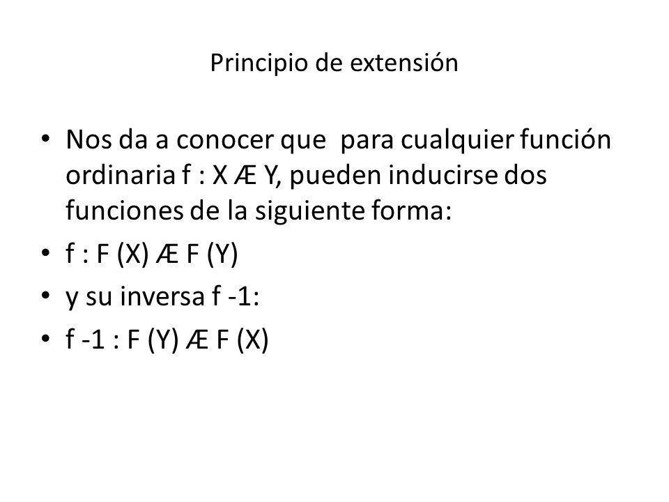 Principio de extensión Nos da a conocer que para cualquier función ordinaria f : X Æ Y, pueden inducirse dos funciones de la siguiente forma: f : F (X