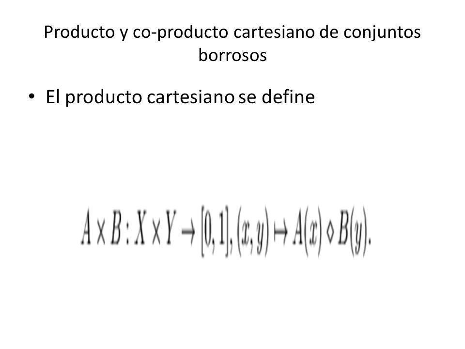 Producto y co-producto cartesiano de conjuntos borrosos El producto cartesiano se define