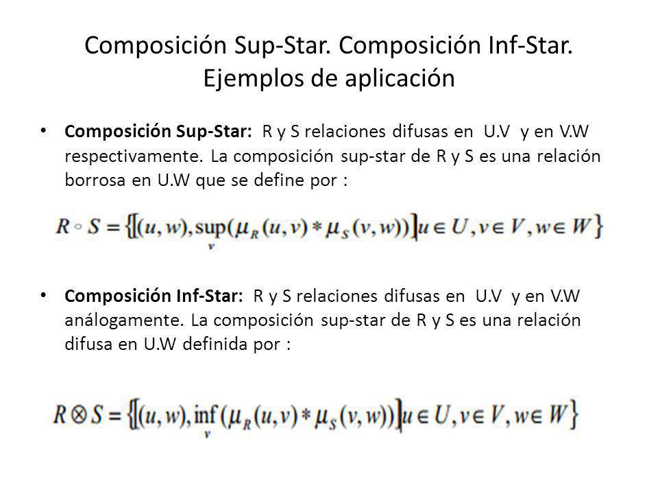 Composición Sup-Star. Composición Inf-Star. Ejemplos de aplicación Composición Sup-Star: R y S relaciones difusas en U.V y en V.W respectivamente. La