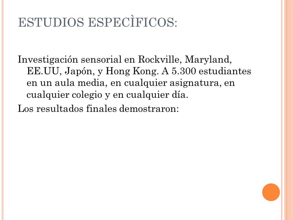 ESTUDIOS ESPECÌFICOS: Investigación sensorial en Rockville, Maryland, EE.UU, Japón, y Hong Kong. A 5.300 estudiantes en un aula media, en cualquier as