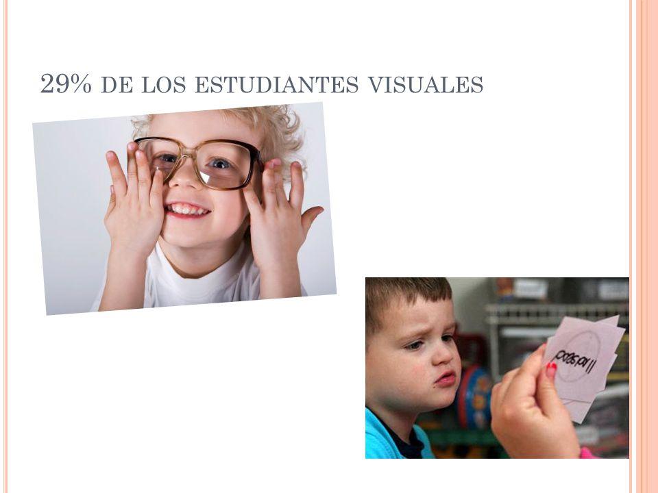 29% DE LOS ESTUDIANTES VISUALES