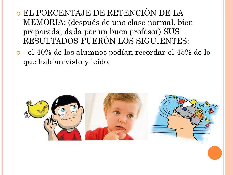 EL PORCENTAJE DE RETENCIÒN DE LA MEMORÌA: (después de una clase normal, bien preparada, dada por un buen profesor) SUS RESULTADOS FUERÒN LOS SIGUIENTE