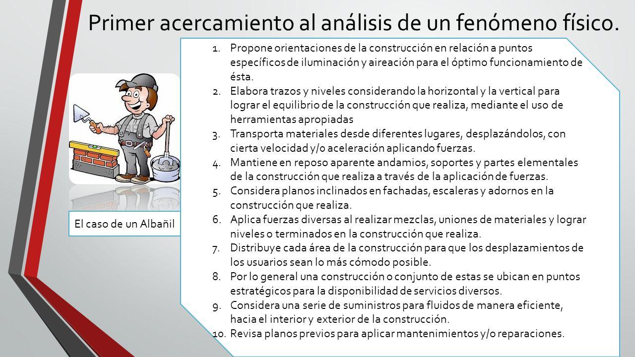 Primer acercamiento al análisis de un fenómeno físico. El caso de un Albañil 1.Propone orientaciones de la construcción en relación a puntos específic