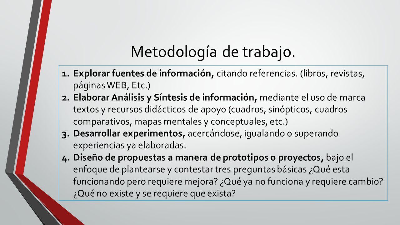 Metodología de trabajo. 1.Explorar fuentes de información, citando referencias. (libros, revistas, páginas WEB, Etc.) 2.Elaborar Análisis y Síntesis d