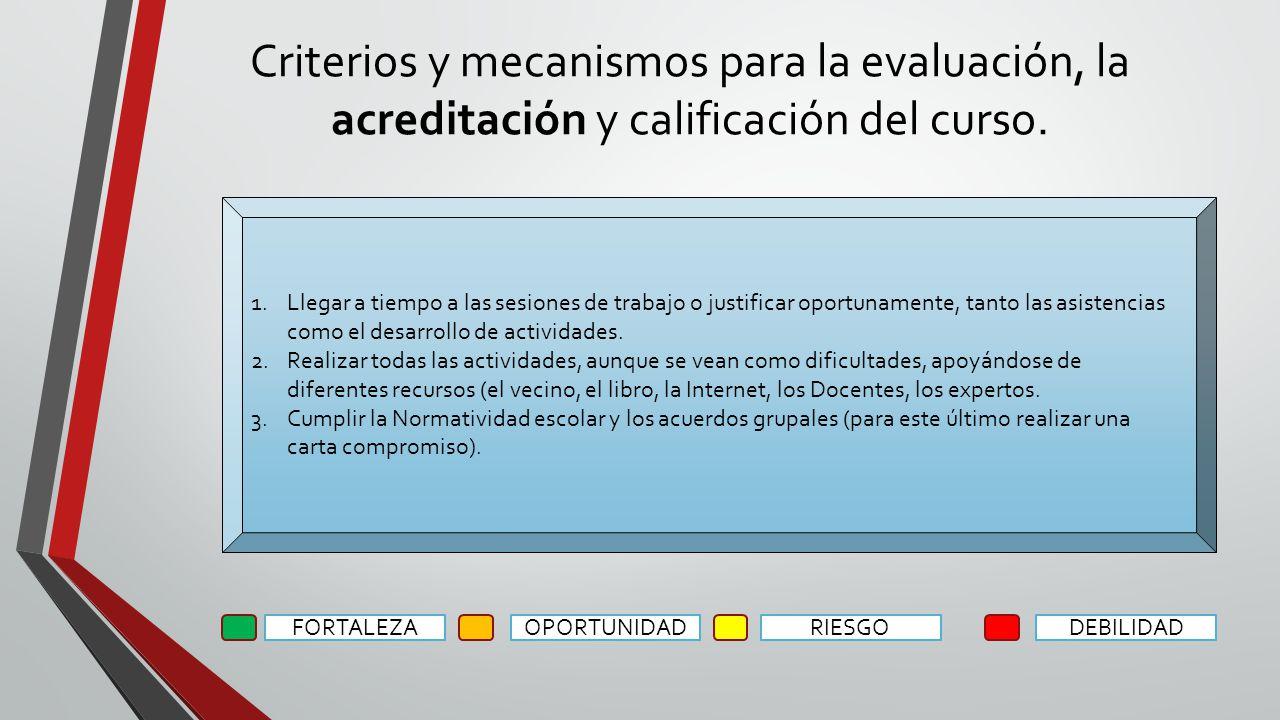Criterios y mecanismos para la evaluación, la acreditación y calificación del curso. FORTALEZAOPORTUNIDADRIESGODEBILIDAD 1.Llegar a tiempo a las sesio
