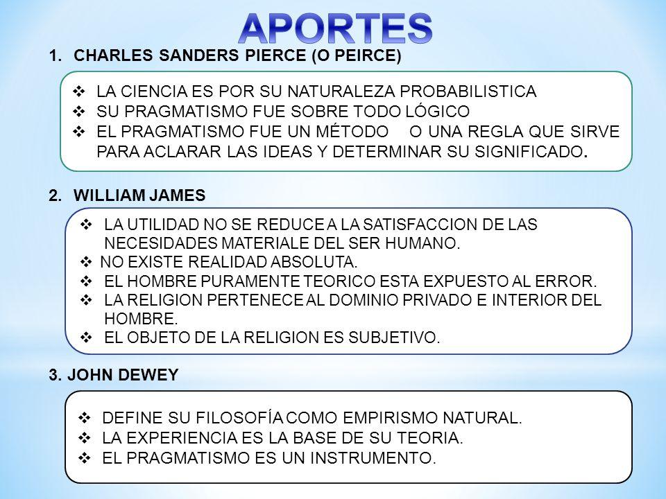 WILLIAM JAMES (1842 – 1910) CHARLES SANDERS PIERCE (O PEIRCE). (1839 - JOHN DEWEY. (1859 – 1952) DIO CONSISTENCIA AL PRAGMATISMO. FILÓSOFO, SICOLOGO Y