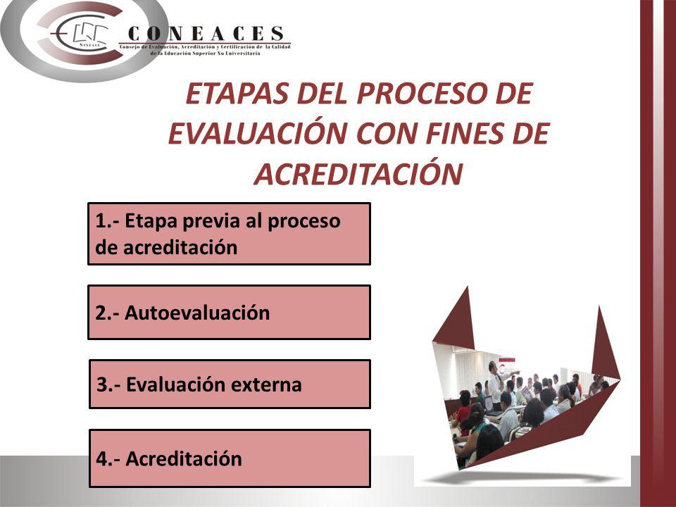 ETAPAS DEL PROCESO DE EVALUACIÓN CON FINES DE ACREDITACIÓN 2.- Autoevaluación 1.- Etapa previa al proceso de acreditación 3.- Evaluación externa 4.- A