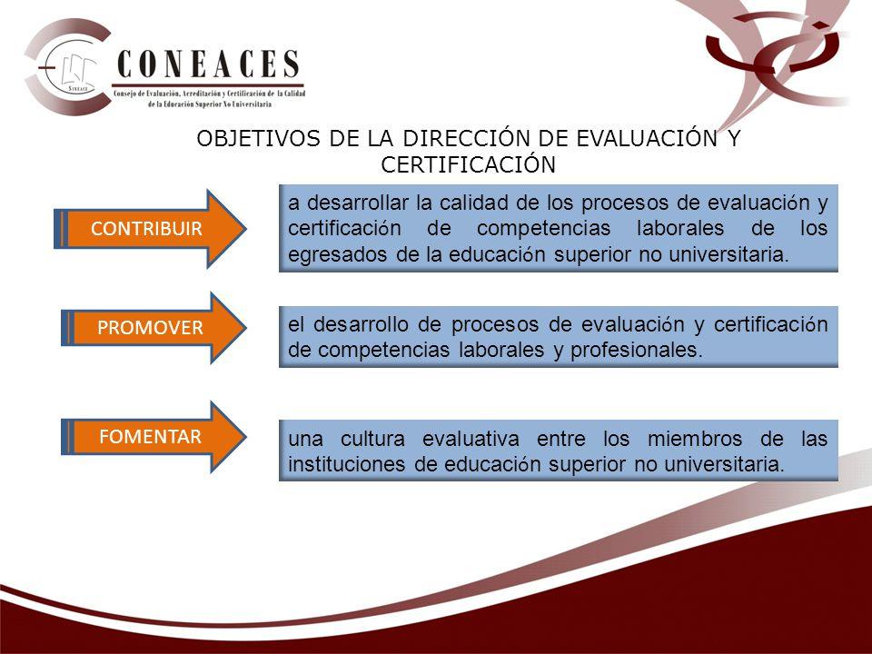 CONTRIBUIR PROMOVER FOMENTAR a desarrollar la calidad de los procesos de evaluaci ó n y certificaci ó n de competencias laborales de los egresados de