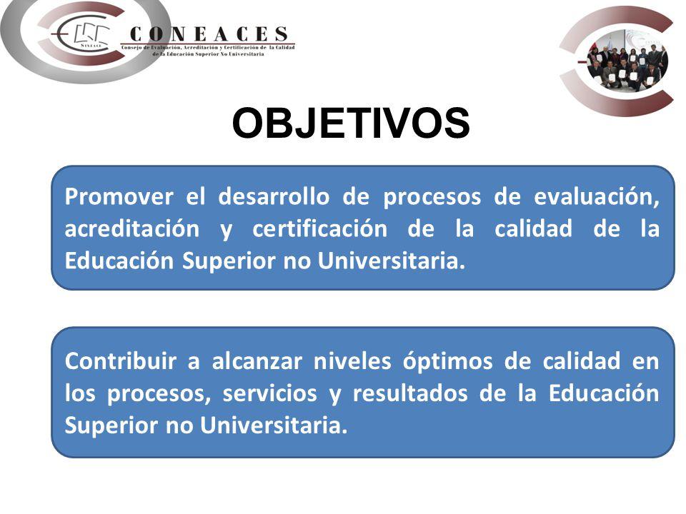 OBJETIVOS Promover el desarrollo de procesos de evaluación, acreditación y certificación de la calidad de la Educación Superior no Universitaria. Cont